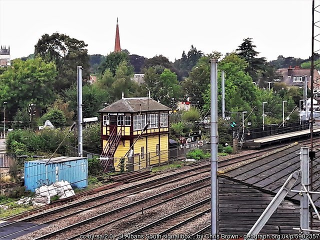 The Signal Box Museum beside the working railway line